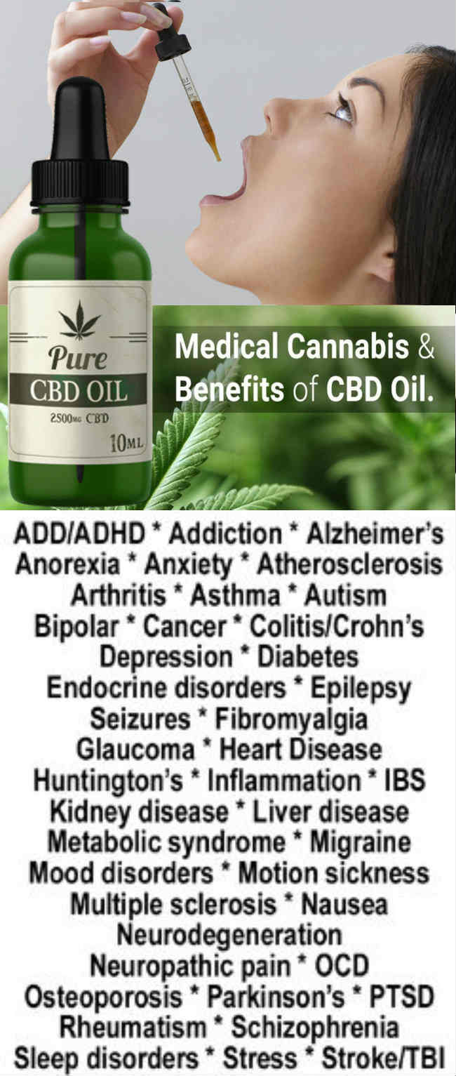 PURE CBD OIL FREE TRIAL - Miracle Drop & Cannabidiol Benefits