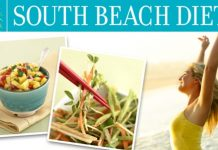 South Beach Diet Phase 1 Recipes - Lose weight Fast with Fully Prepared