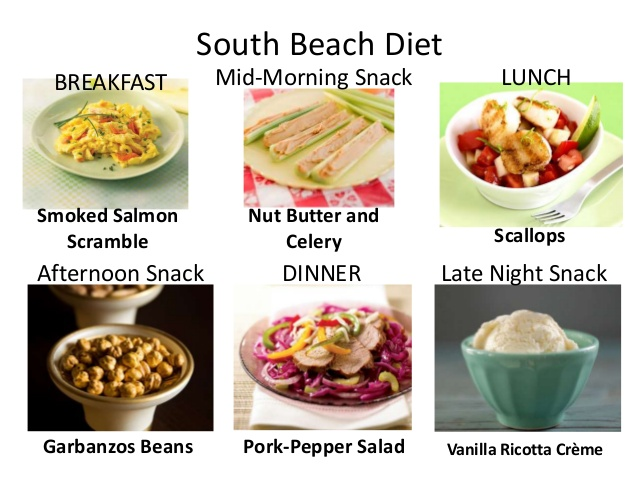 Reviews South Beach Diet Foods Phase