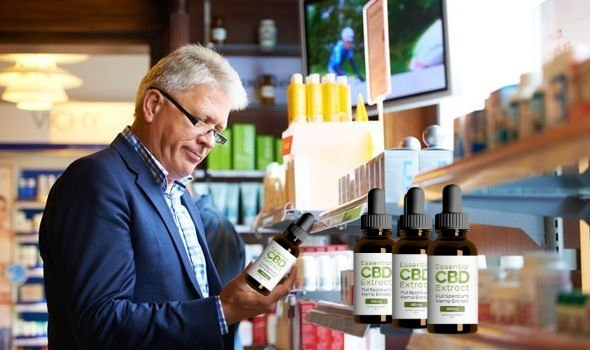 best cbd oil in australia